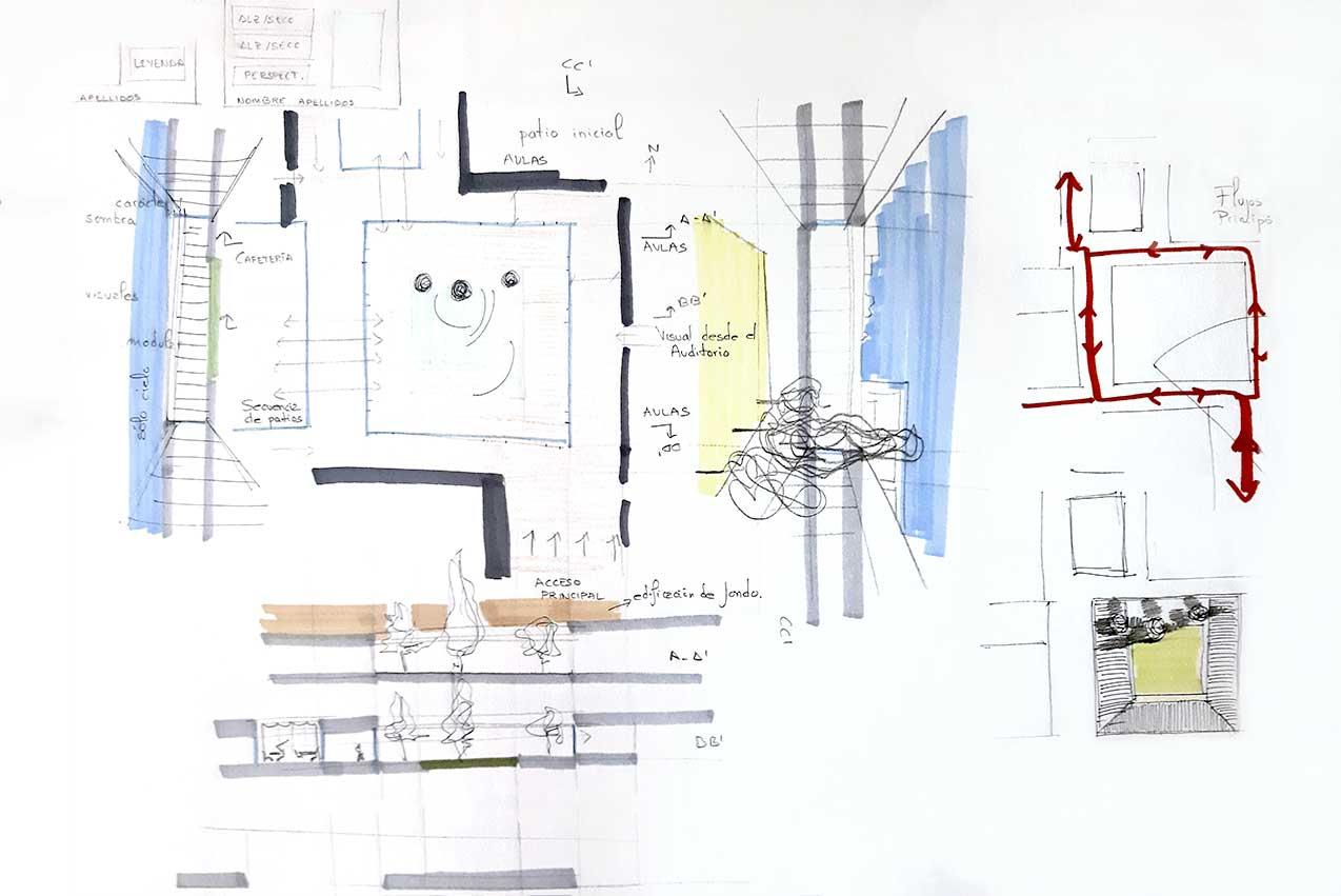 idea-y-proyecto-02